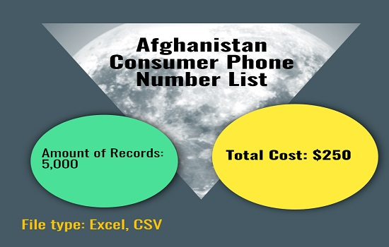 Afghanistan Consumer Phone Number List