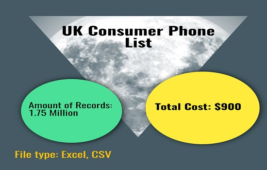 UK Consumer Phone List