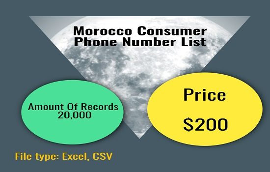 Morocco Consumer Phone Number List